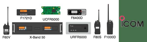icom-icons